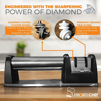 Prioritychef Knife Sharpener